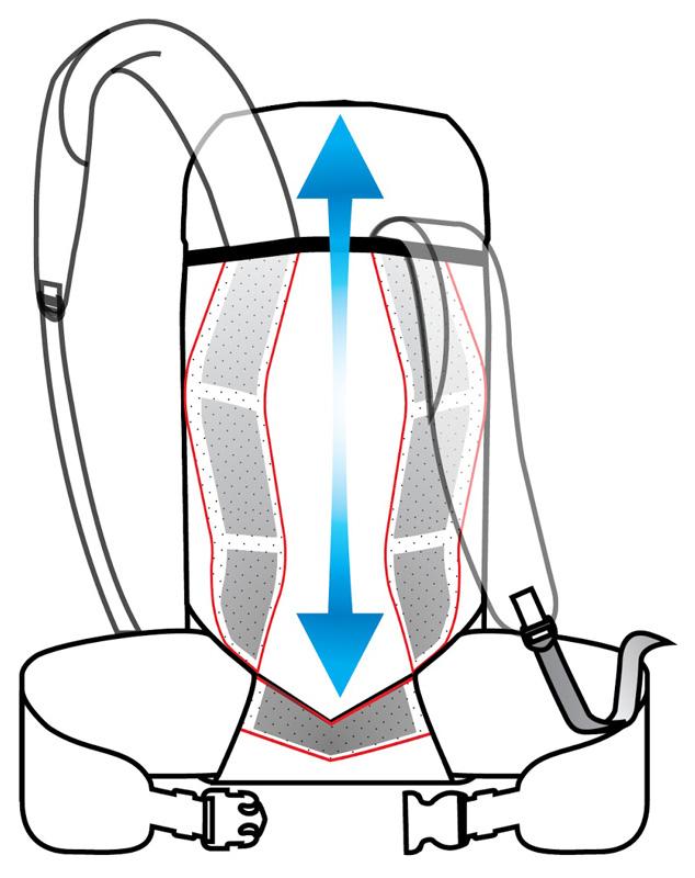 Sistema de suspensión Anatomic Alpine de mochilas Vaude