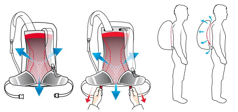Sistema de suspension Vaude Aeroflex Easy Adjust