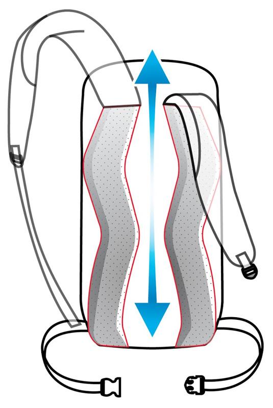 Sistema de suspensión Vent-Tex de mochilas Vaude