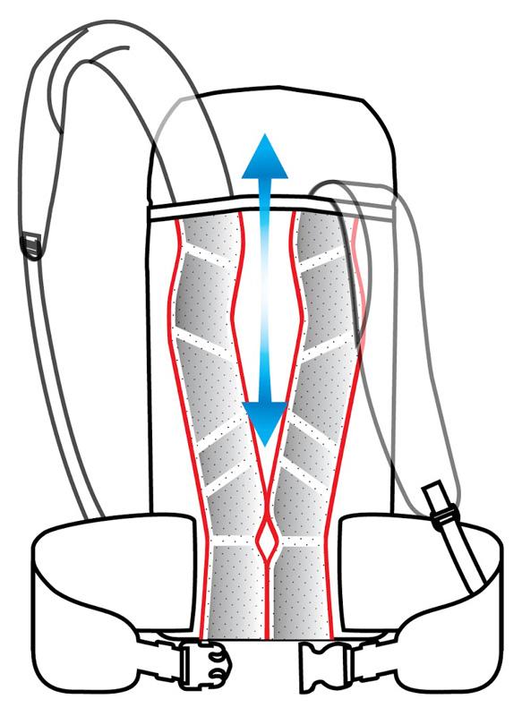Sistema de suspensión VFlex de mochilas Vaude