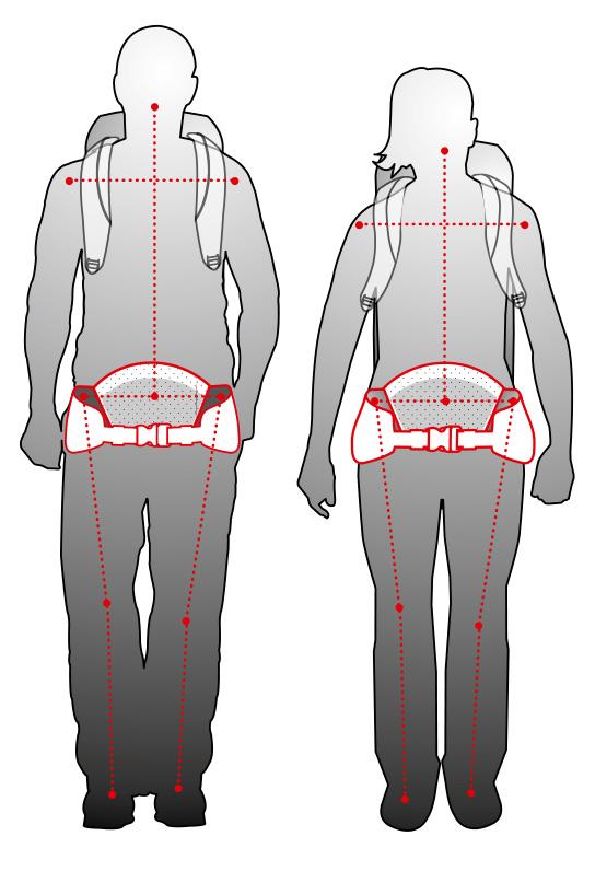 Adataciones de las mochilas de Vaude a la anatomía de la mujer